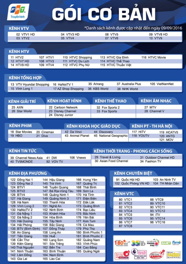 Danh sách gói kênh cơ bản trên truyền hình fpt ninh bình
