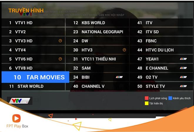 Danh sách gói kênh trên truyền hình fpt ninh bình