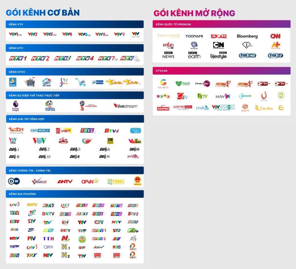 Gói dịch vụ trên truyền hình FPT Ninh Bình